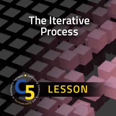 Curriculum Lesson: The Iterative Process