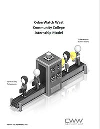 Cover of Internship Model document